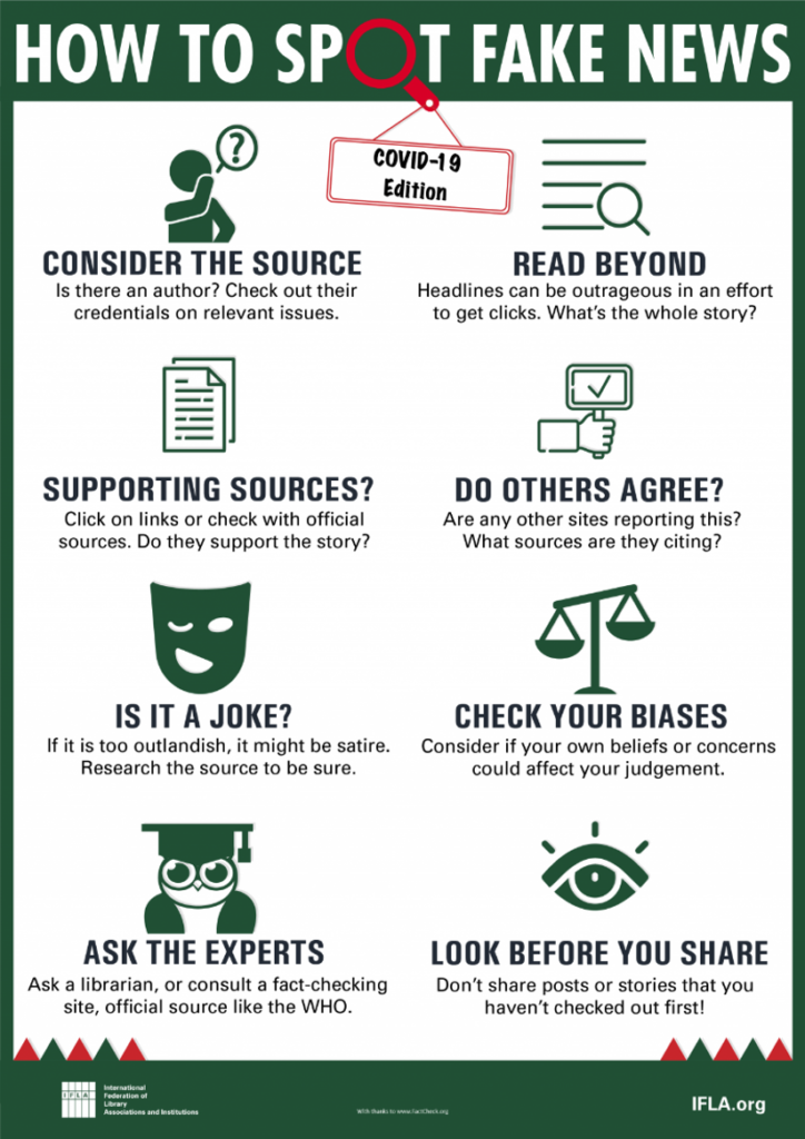 How to Spot Fake News - infographic 1. Consider the source 2. Read beyond the headline 3. Check supporting sources 4. Do others agree? 5. Is it a joke? 6. Check your biases 7. Ask the experts 8. Look before you share