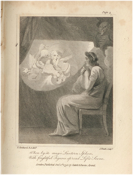 Copperplate engraving which demonstrates how spleen can induce anxiety. (1796)