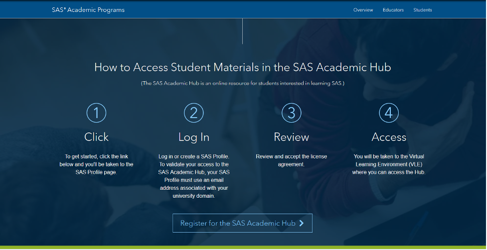 How to Access Student Materials in the SAS Academic Hub
