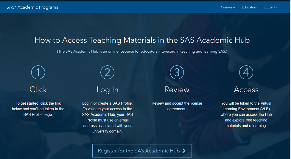 How to Access Teaching Materials in the SAS Academic Hub